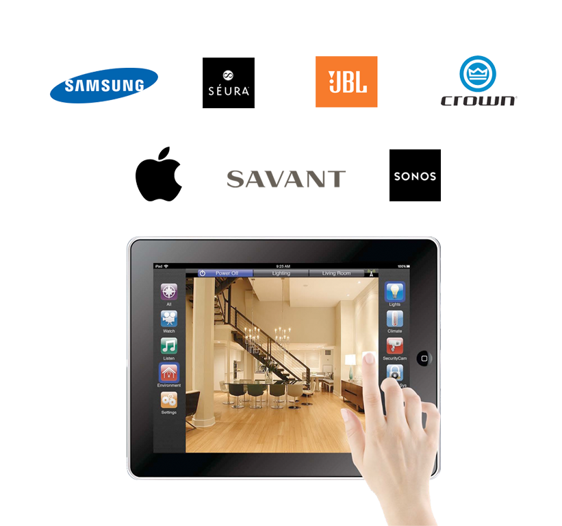 Commercial Residential Smart Systems Okc Edmond ⋆ Vox